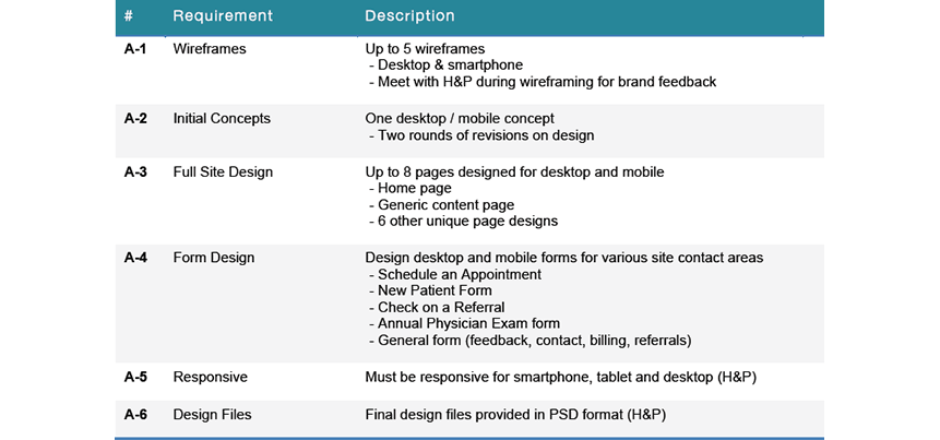 Requirements Section