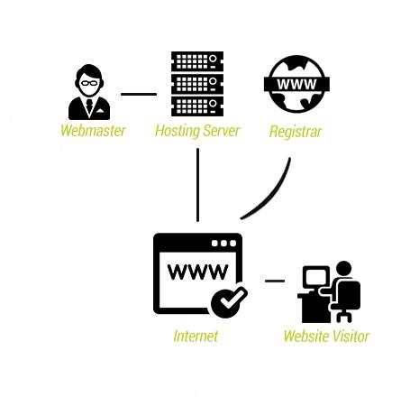 Paracore-hosting-diagram_v2