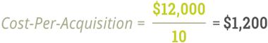 Cost-per-Acquisition-breakdownv5