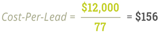 Cost-per-lead-breakdownv3