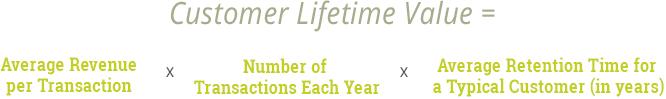 Customer-Lifetime-Value v2