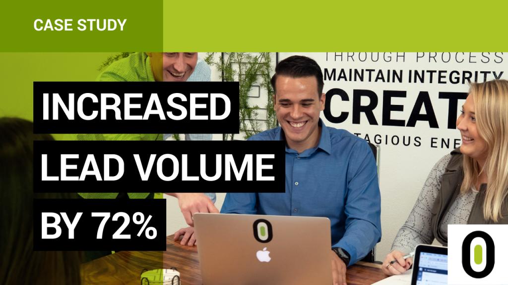 Increased Lead Volume by 72%